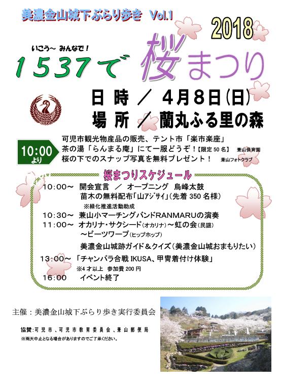 美濃金山城下 桜まつり2018